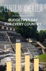 Cost of travel for Costa Rica, Panama, Belize, Guatemala, Honduras, El Salvador & Nicaragua. Includes average room prices & common expenses. #CentralAmerica #CentralAmericaTravel #CostofTravel #TravelBudget #SoloTravel #IndieTravel #IndieTraveller