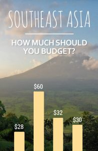 Cost of Travel in Southeast Asia: Estimated travel budgets plus links to detailed destination guides with travel tips & top places to go. #SoutheastAsia #SoutheastAsiaTravel #TravelBudget #BudgetTravel #SoloTravel #IndieTravel #IndieTraveller