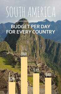 Estimated travel budgets plus links to detailed destination guides with travel tips & top places to go. #SouthAmerica #SouthAmericaTravel #TravelBudget #CostofTravel #IndieTravel #SoloTravel #IndieTraveller